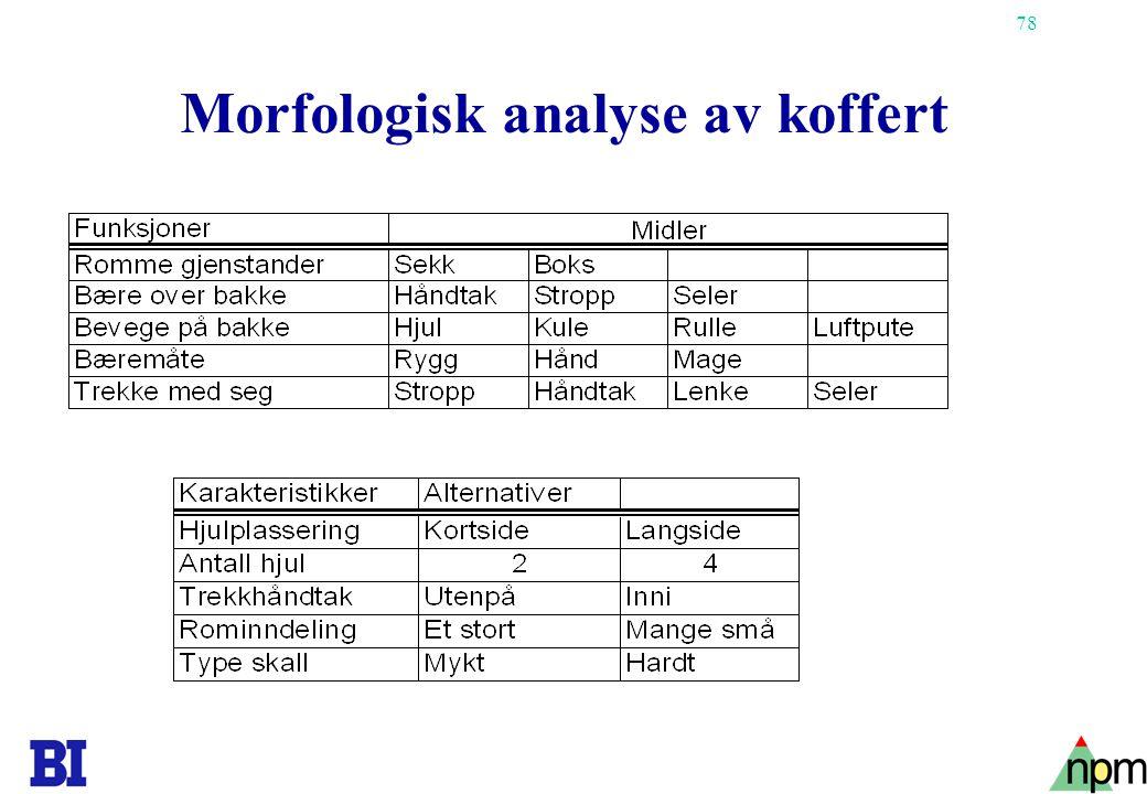 78 Morfologisk analyse av koffert