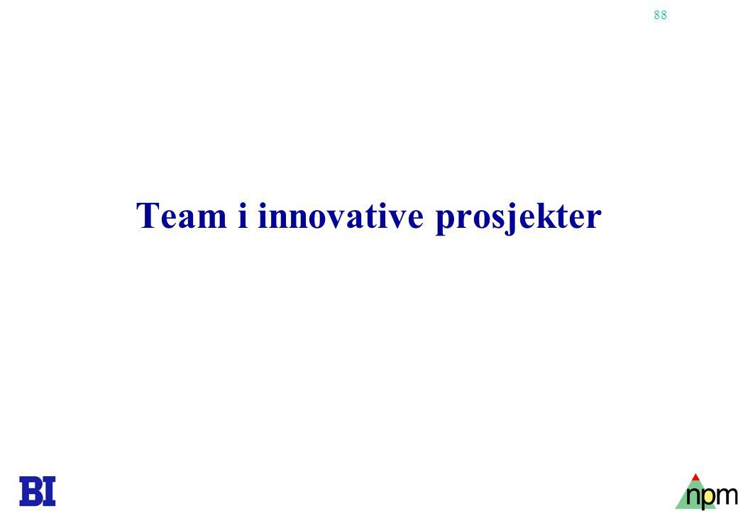 88 Team i innovative prosjekter