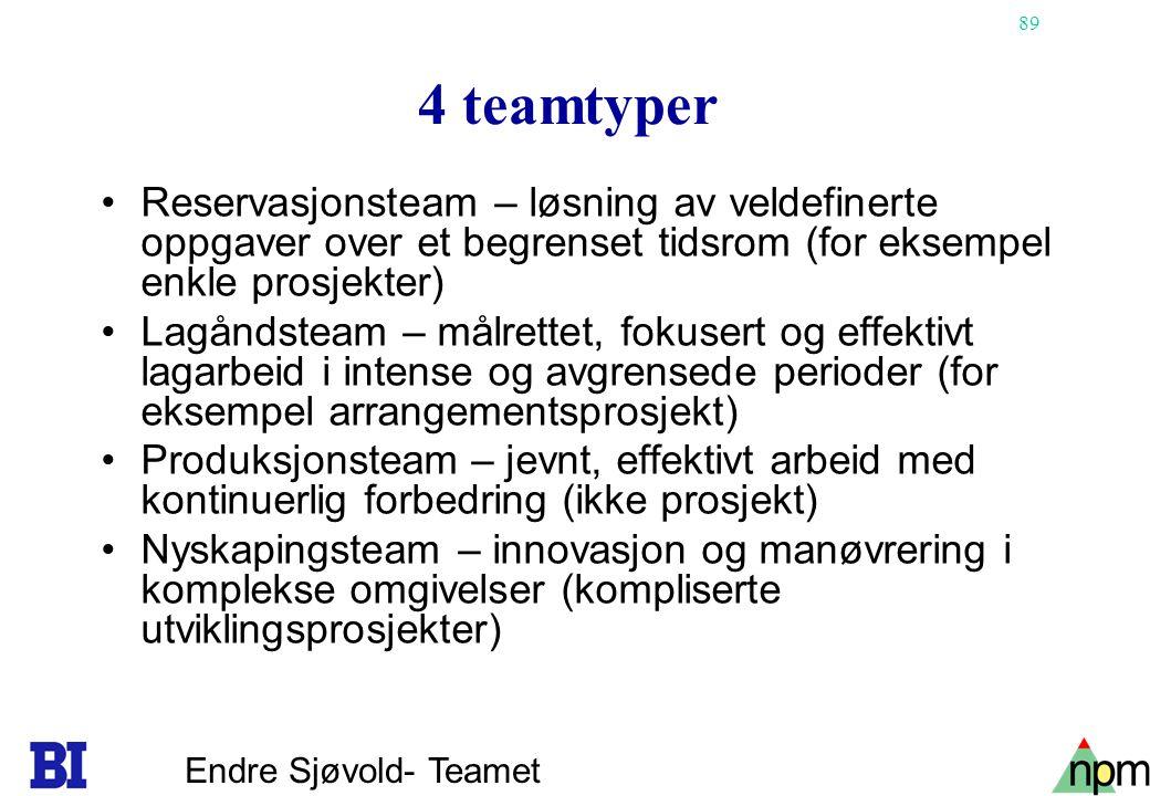 89 4 teamtyper •Reservasjonsteam – løsning av veldefinerte oppgaver over et begrenset tidsrom (for eksempel enkle prosjekter) •Lagåndsteam – målrettet