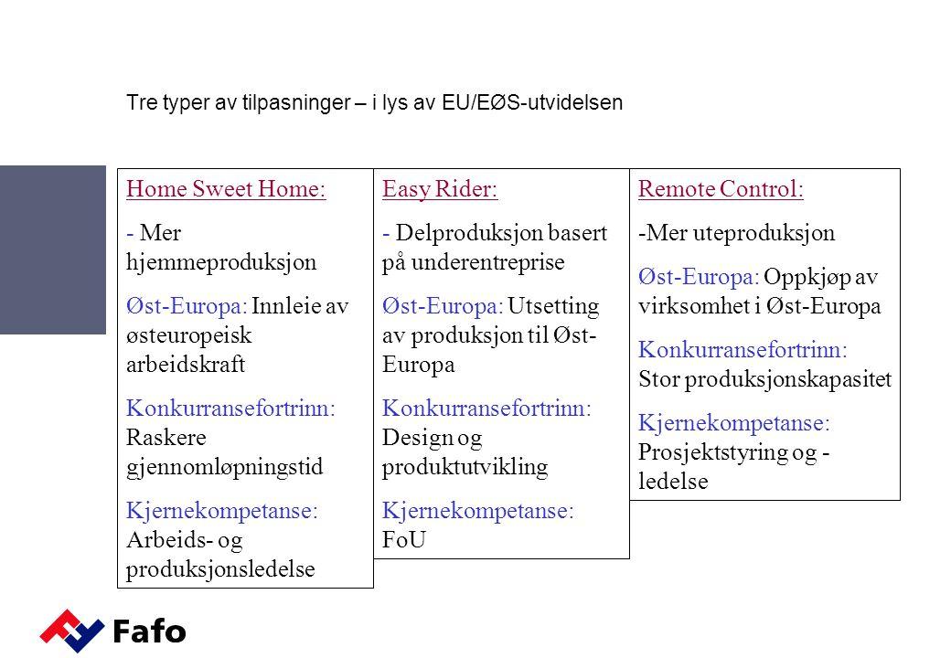 Tre typer av tilpasninger – i lys av EU/EØS-utvidelsen Remote Control: -Mer uteproduksjon Øst-Europa: Oppkjøp av virksomhet i Øst-Europa Konkurransefo