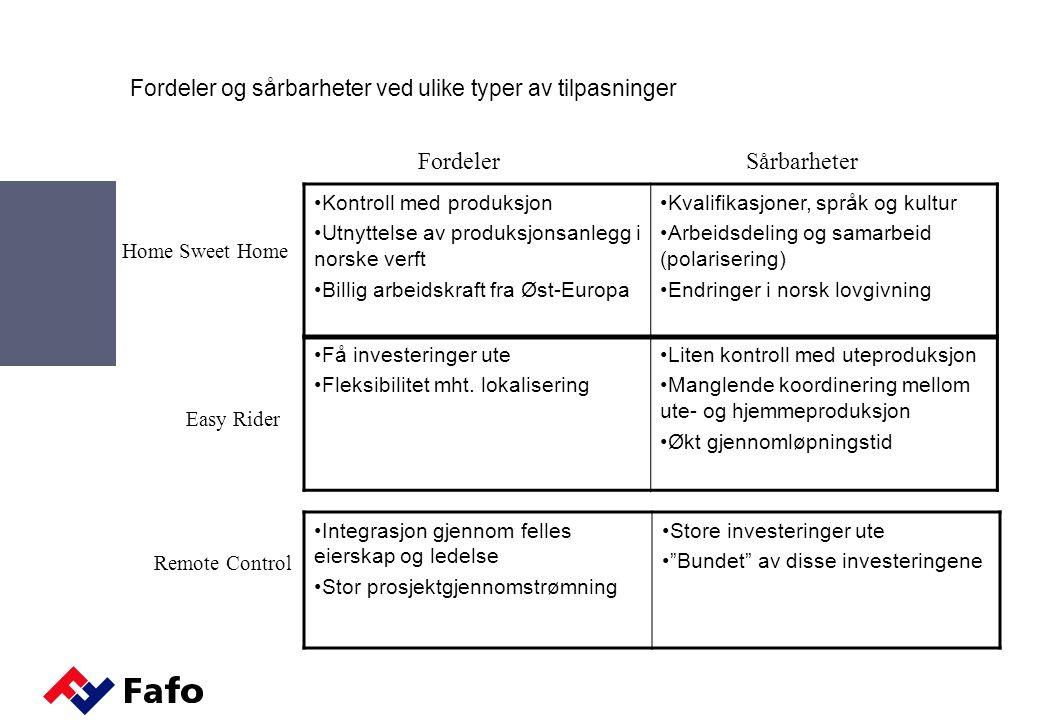 Fordeler og sårbarheter ved ulike typer av tilpasninger •Kontroll med produksjon •Utnyttelse av produksjonsanlegg i norske verft •Billig arbeidskraft