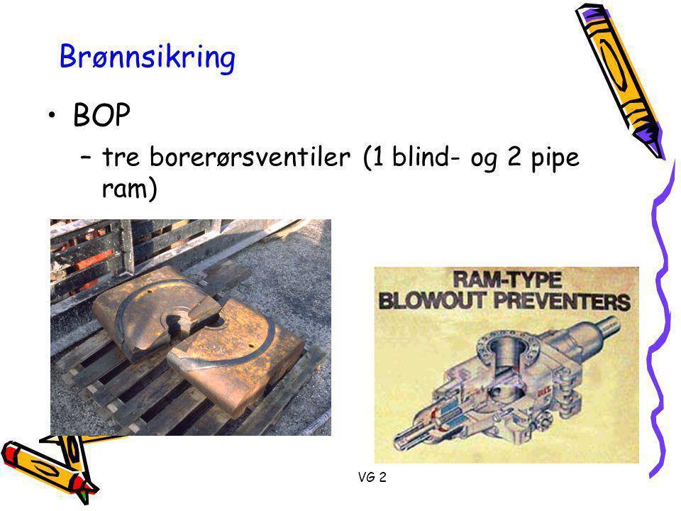 VG 2 Brønnsikring •BOP –tre borerørsventiler (1 blind- og 2 pipe ram)