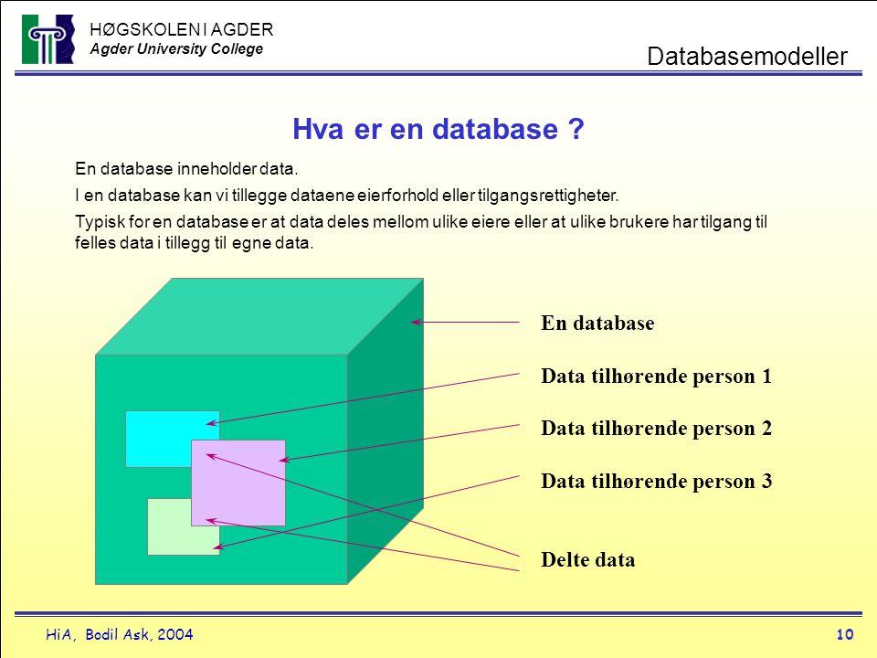 HØGSKOLEN I AGDER Agder University College HiA, Bodil Ask, 200410 Databasemodeller Hva er en database ? En database Data tilhørende person 1 Data tilh