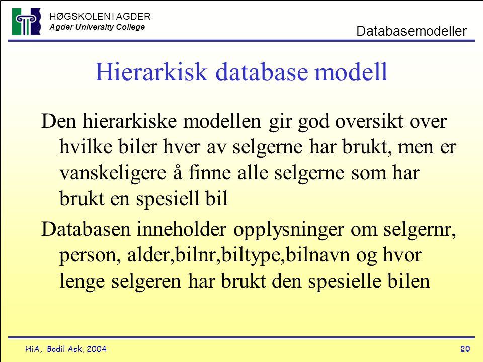 HØGSKOLEN I AGDER Agder University College HiA, Bodil Ask, 200420 Databasemodeller Hierarkisk database modell Den hierarkiske modellen gir god oversik