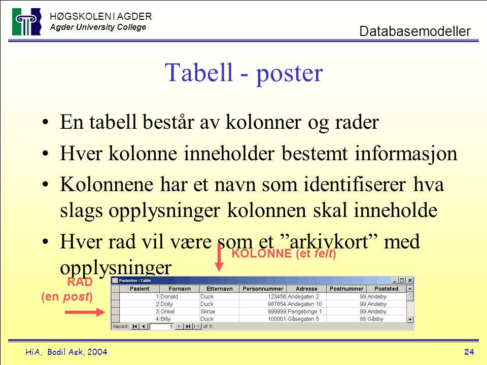 HØGSKOLEN I AGDER Agder University College HiA, Bodil Ask, 200424 Databasemodeller Tabell - poster •En tabell består av kolonner og rader •Hver kolonn