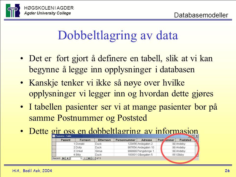 HØGSKOLEN I AGDER Agder University College HiA, Bodil Ask, 200426 Databasemodeller Dobbeltlagring av data •Det er fort gjort å definere en tabell, sli