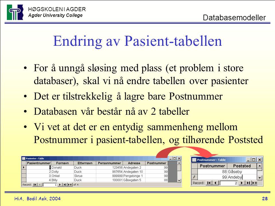 HØGSKOLEN I AGDER Agder University College HiA, Bodil Ask, 200428 Databasemodeller Endring av Pasient-tabellen •For å unngå sløsing med plass (et prob