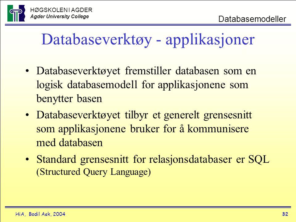 HØGSKOLEN I AGDER Agder University College HiA, Bodil Ask, 200432 Databasemodeller Databaseverktøy - applikasjoner •Databaseverktøyet fremstiller data