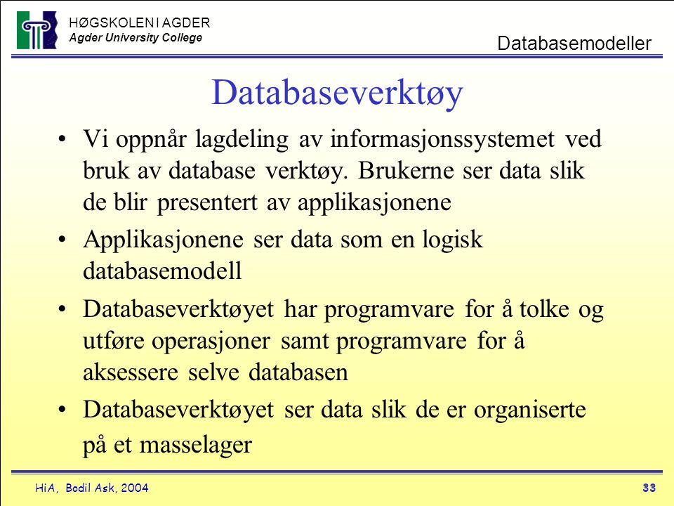 HØGSKOLEN I AGDER Agder University College HiA, Bodil Ask, 200433 Databasemodeller Databaseverktøy •Vi oppnår lagdeling av informasjonssystemet ved br
