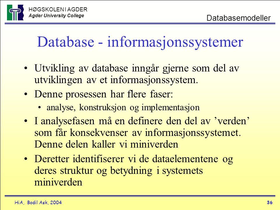 HØGSKOLEN I AGDER Agder University College HiA, Bodil Ask, 200436 Databasemodeller Database - informasjonssystemer •Utvikling av database inngår gjern