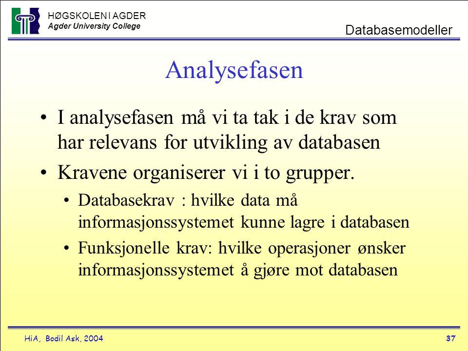 HØGSKOLEN I AGDER Agder University College HiA, Bodil Ask, 200437 Databasemodeller Analysefasen •I analysefasen må vi ta tak i de krav som har relevan