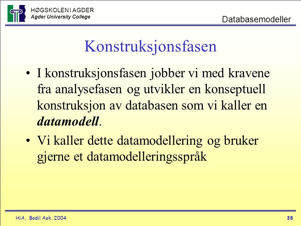 HØGSKOLEN I AGDER Agder University College HiA, Bodil Ask, 200438 Databasemodeller Konstruksjonsfasen •I konstruksjonsfasen jobber vi med kravene fra