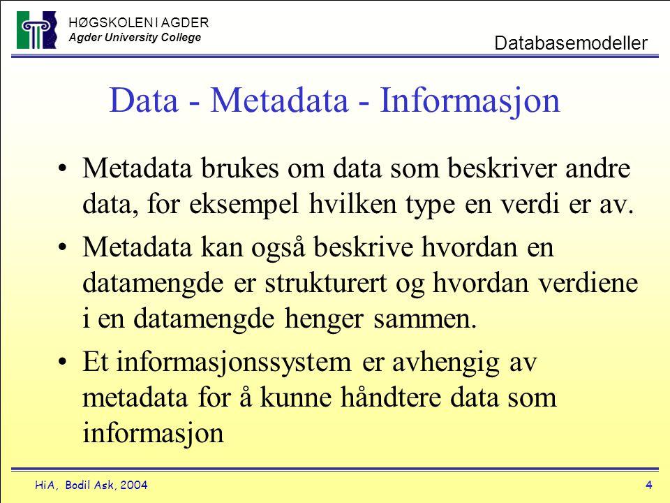 HØGSKOLEN I AGDER Agder University College HiA, Bodil Ask, 20044 Databasemodeller Data - Metadata - Informasjon •Metadata brukes om data som beskriver