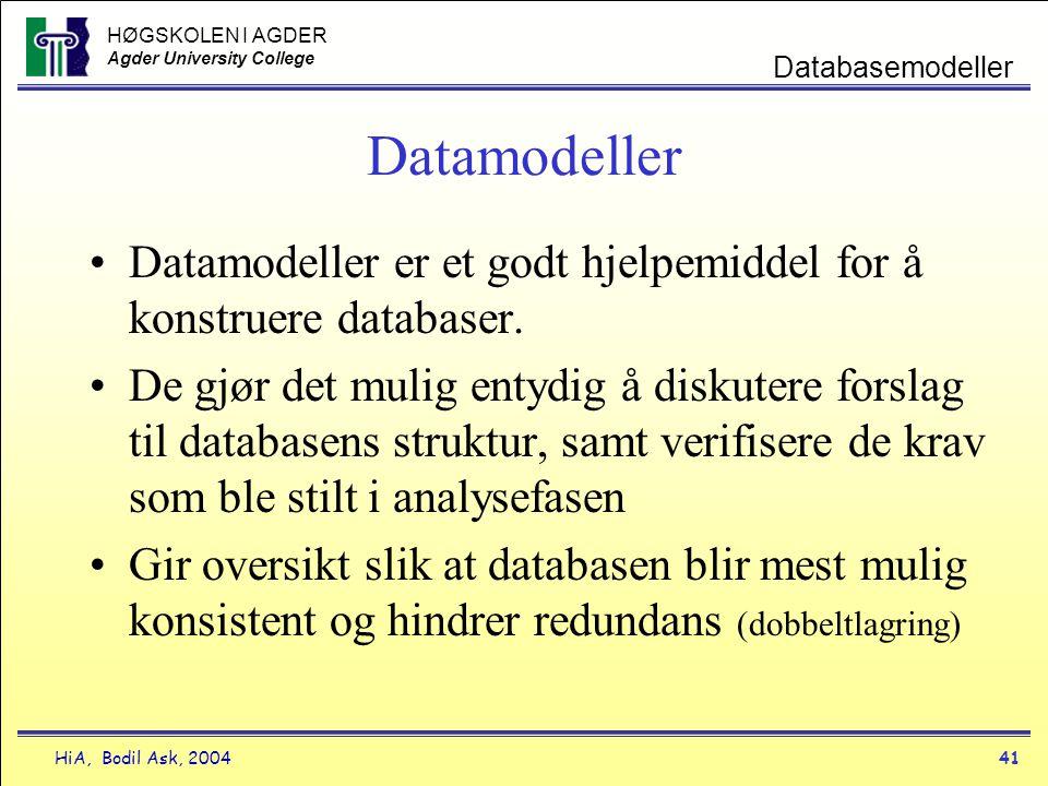 HØGSKOLEN I AGDER Agder University College HiA, Bodil Ask, 200441 Databasemodeller Datamodeller •Datamodeller er et godt hjelpemiddel for å konstruere