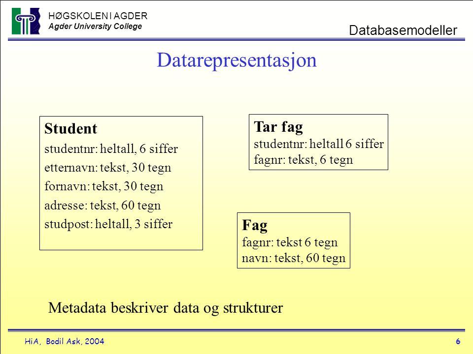HØGSKOLEN I AGDER Agder University College HiA, Bodil Ask, 20046 Databasemodeller Datarepresentasjon Student studentnr: heltall, 6 siffer etternavn: t