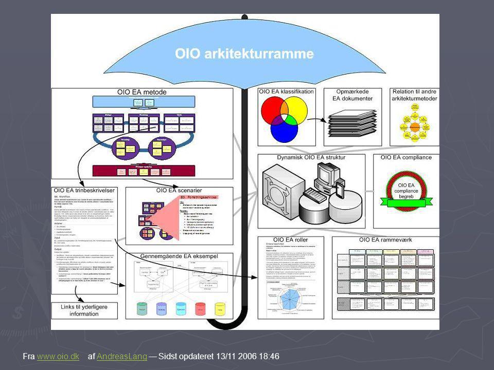 Fra www.oio.dk af AndreasLang — Sidst opdateret 13/11 2006 18:46www.oio.dkAndreasLang