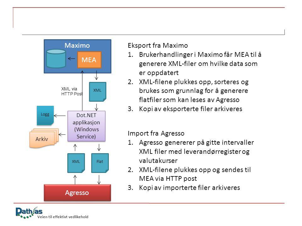 Veien til effektivt vedlikehold Maximo MEA Dot.NET applikasjon (Windows Service) Dot.NET applikasjon (Windows Service) XML XML via HTTP Post XMLFlat L