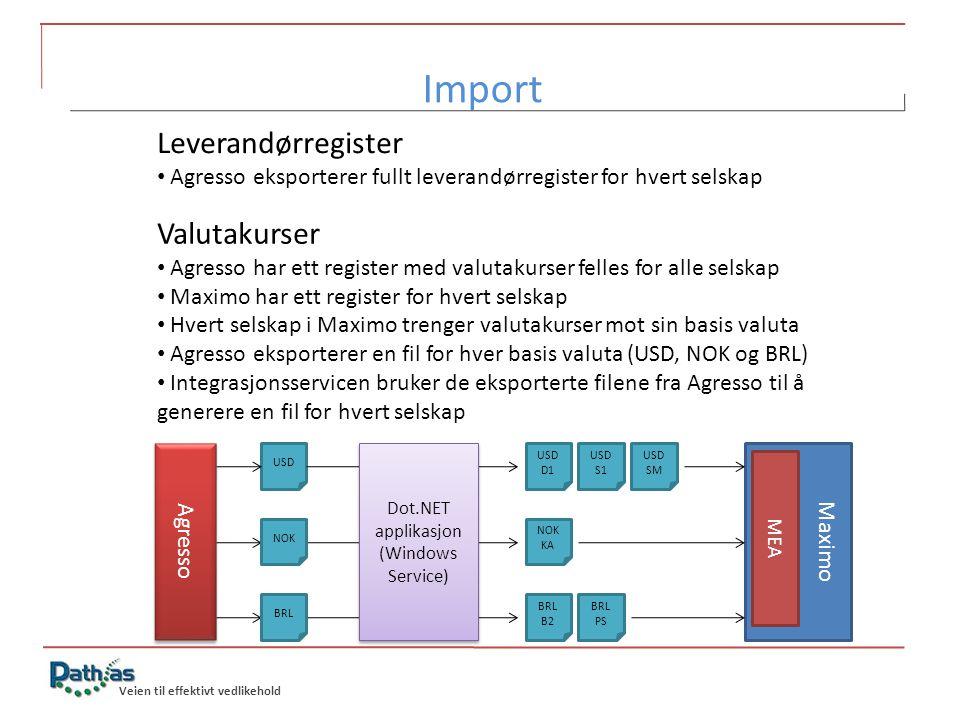 Veien til effektivt vedlikehold USD Dot.NET applikasjon (Windows Service) Dot.NET applikasjon (Windows Service) NOK BRL USD D1 USD S1 USD SM NOK KA BR