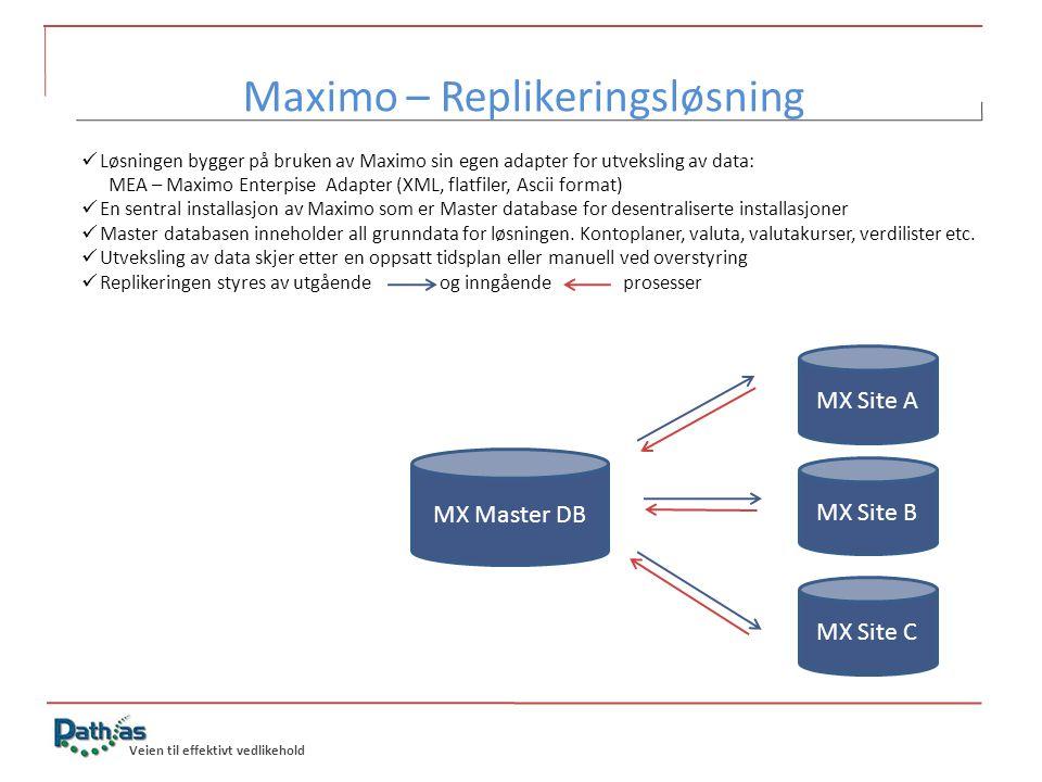 Veien til effektivt vedlikehold Maximo – Replikeringsløsning  Løsningen bygger på bruken av Maximo sin egen adapter for utveksling av data: MEA – Max
