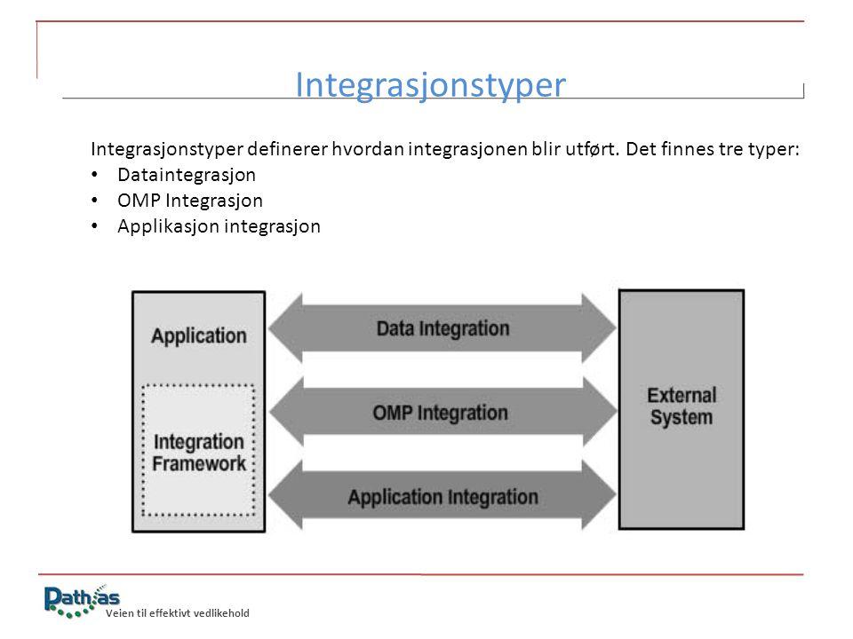 Veien til effektivt vedlikehold Integrasjonstyper Integrasjonstyper definerer hvordan integrasjonen blir utført. Det finnes tre typer: • Dataintegrasj