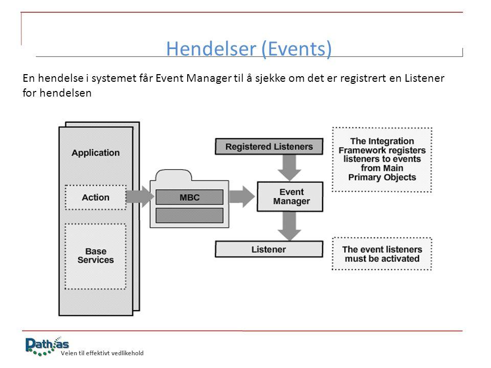 Veien til effektivt vedlikehold Hendelser (Events) En hendelse i systemet får Event Manager til å sjekke om det er registrert en Listener for hendelse