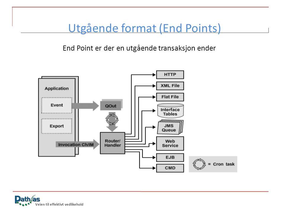 Veien til effektivt vedlikehold Utgående format (End Points) End Point er der en utgående transaksjon ender