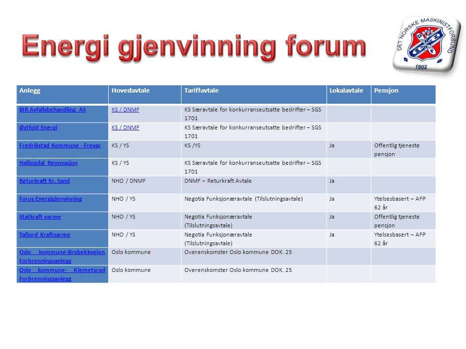 Linker http://www.norskgjenvinning.no/Gjenvinning http://www.fjernvarme.no/ Lov om arbeidsmiljø, arbeidstid og stillingsvern mv.