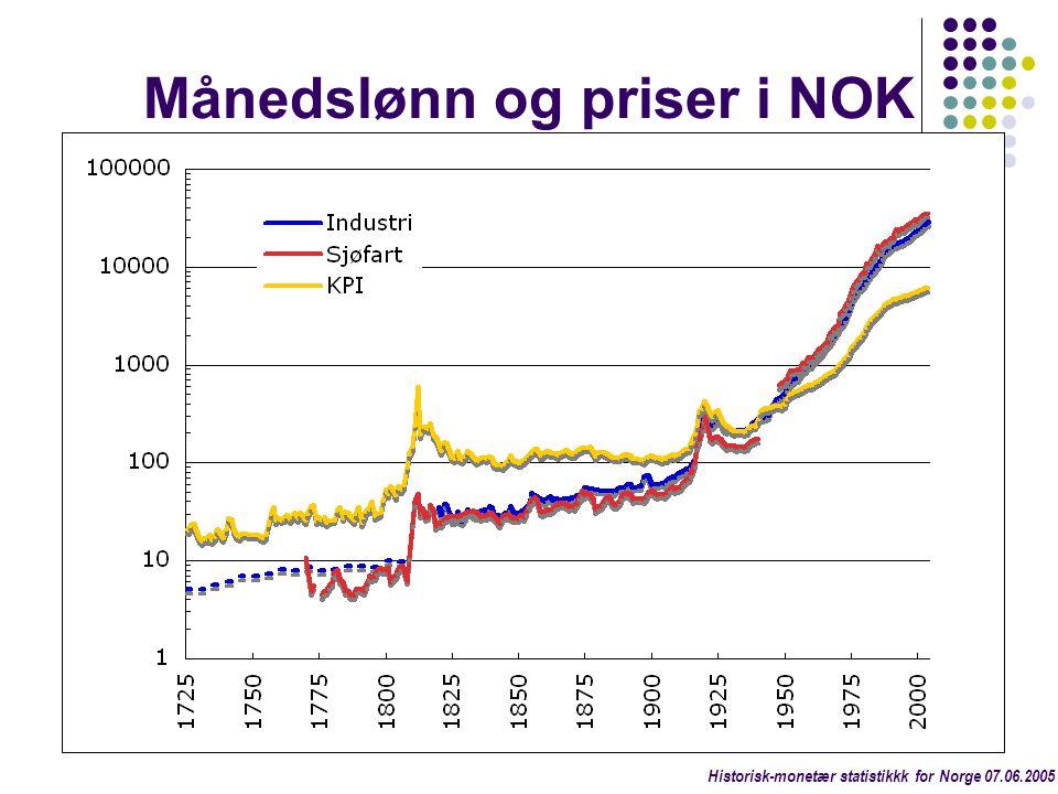 Månedslønn og priser i NOK Historisk-monetær statistikkk for Norge 07.06.2005