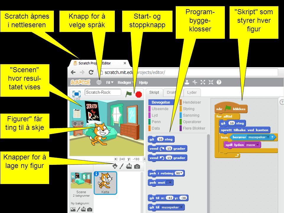 Kodeklubbens Scratch-pensum •Oppgavesett oversatt fra CodeClub UK •9 oppgaver med grundig veiledning og utfordringer på slutten •Instruktørveiledning, diplomer mm.