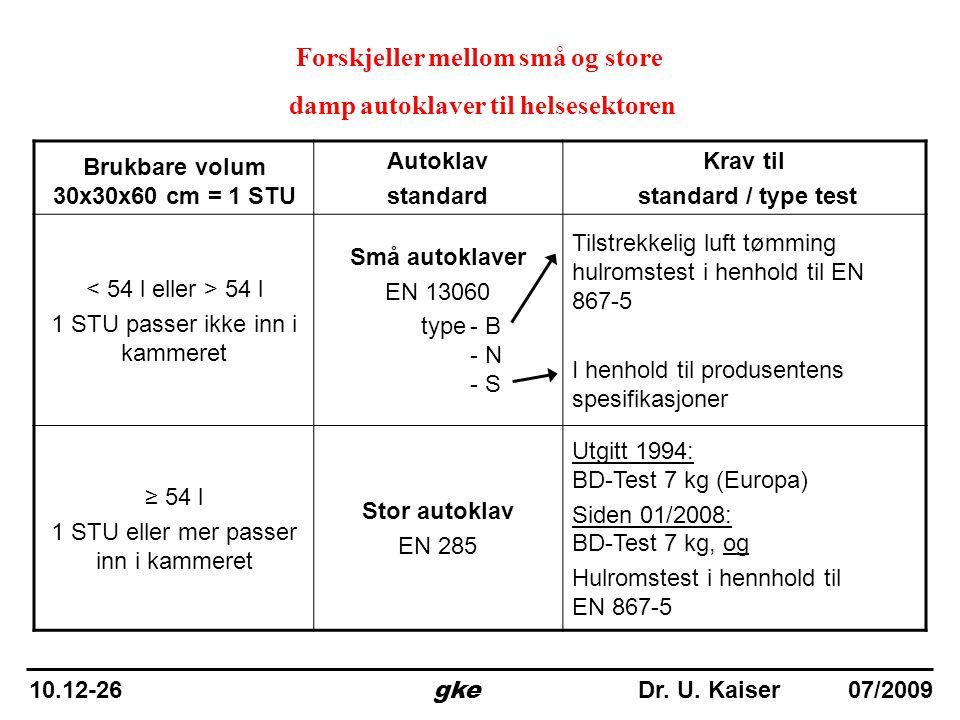 Forskjeller mellom små og store damp autoklaver til helsesektoren Brukbare volum 30x30x60 cm = 1 STU Autoklav standard Krav til standard / type test 5