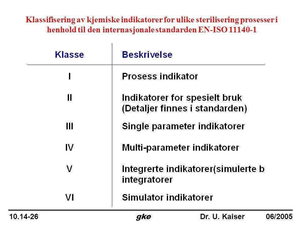 Klassifisering av kjemiske indikatorer for ulike sterilisering prosesser i henhold til den internasjonale standarden EN-ISO 11140-1 10.14-26 gke Dr. U