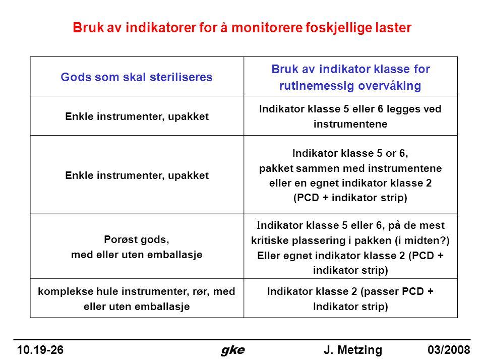 Bruk av indikatorer for å monitorere foskjellige laster Gods som skal steriliseres Bruk av indikator klasse for rutinemessig overvåking Enkle instrume
