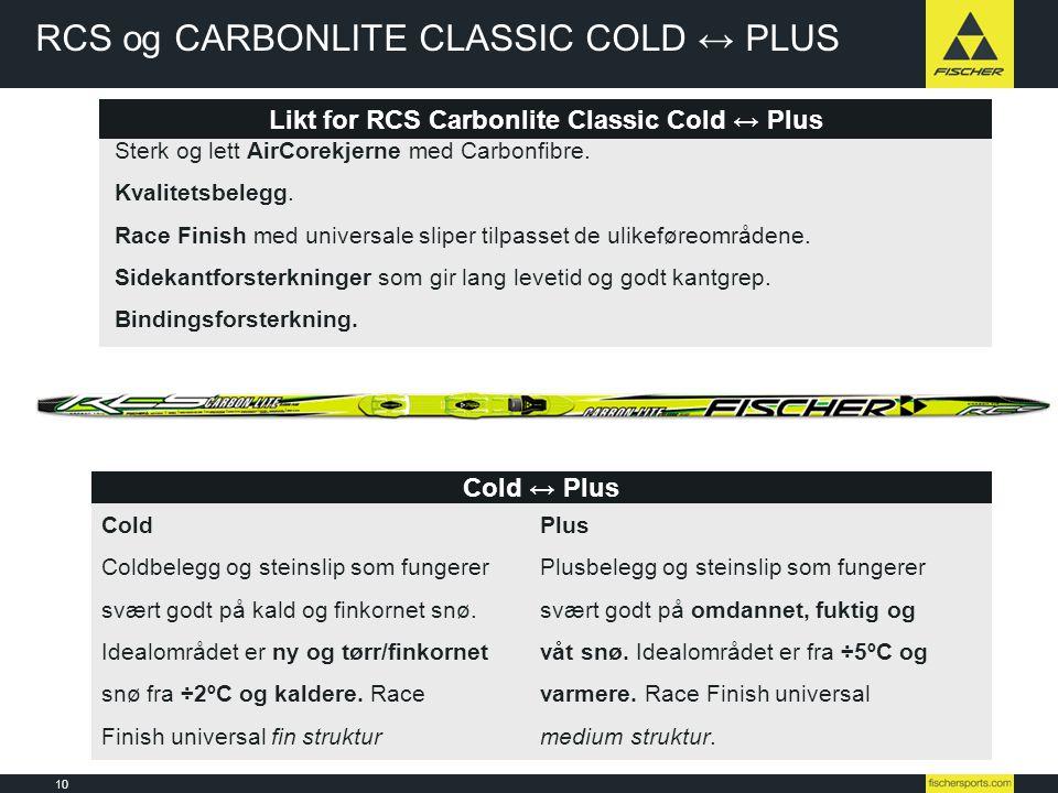 10 Line-up 08l09 // Nordic // Ski // Racing Likt for RCS Carbonlite Classic Cold ↔ Plus Sterk og lett AirCorekjerne med Carbonfibre. Kvalitetsbelegg.