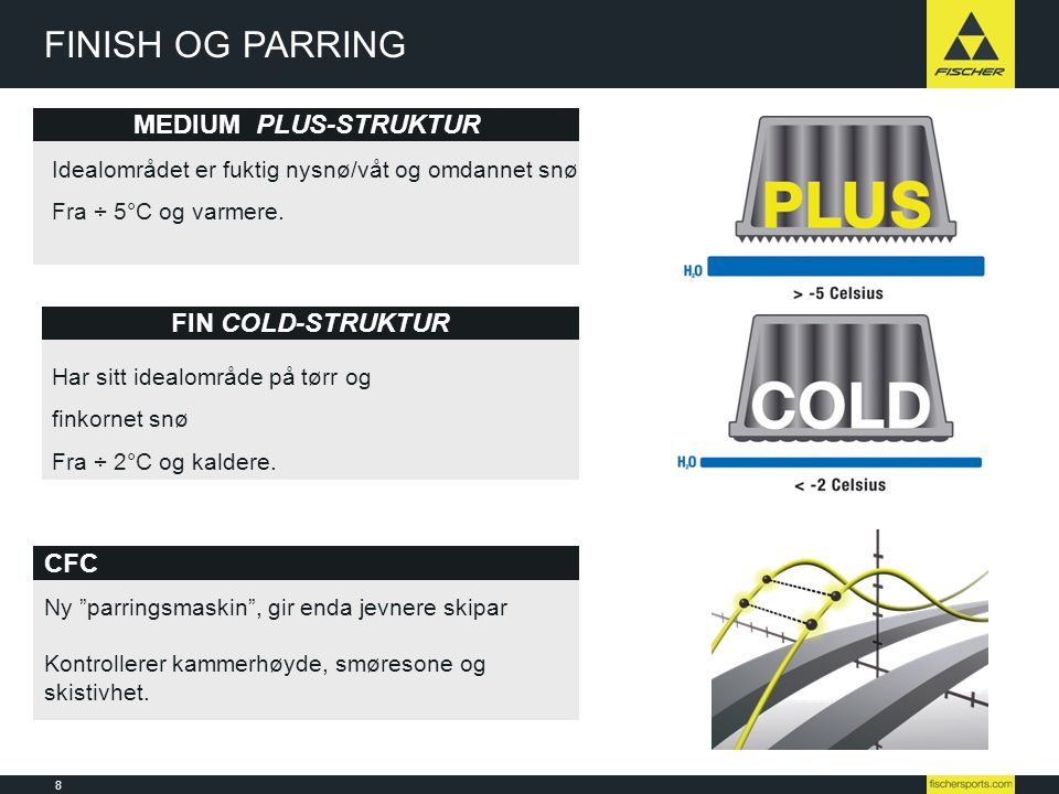 8 Line-up 08l09 // Nordic // Ski // Racing FIN COLD-STRUKTUR FINISH OG PARRING MEDIUM PLUS-STRUKTUR Idealområdet er fuktig nysnø/våt og omdannet snø F