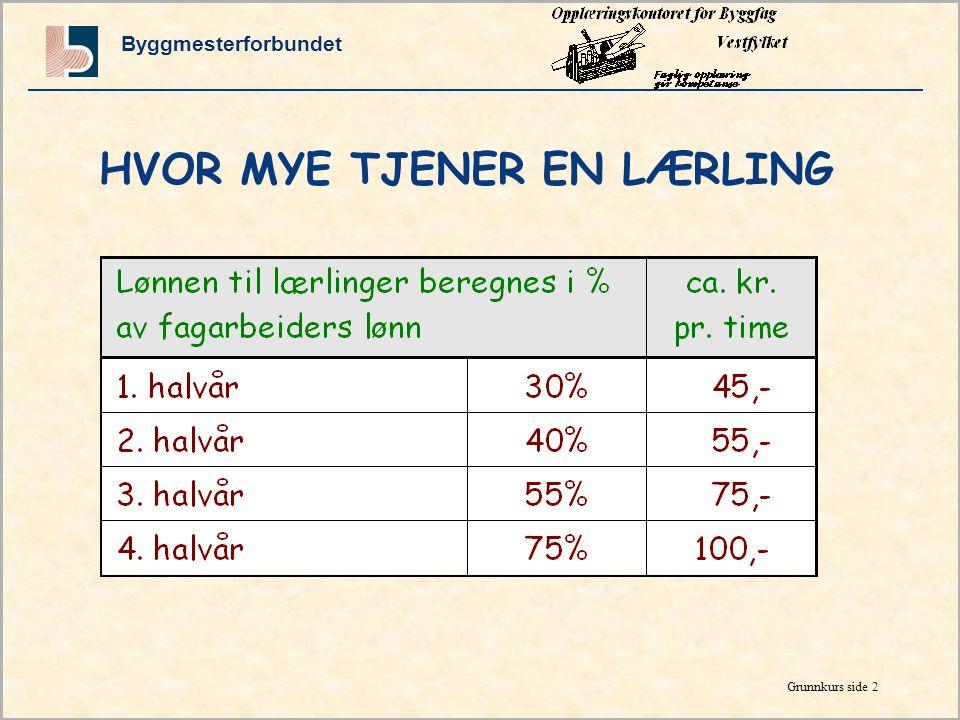 Byggmesterforbundet Grunnkurs side 1 Lønnen varierer noe fra region til region, men gjennomsnittslønna for en tømrersvenn i Østfold er ca: - timelønnk