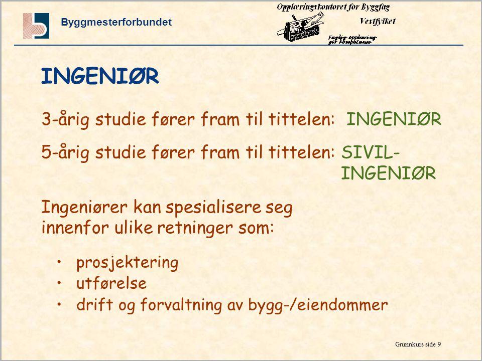 Byggmesterforbundet Grunnkurs side 8 ARBEIDSOMRÅDER FOR TEKNIKERE •Prosjektering, tegning og dimensjonering •Kalkulasjon •Planlegging og koordinering