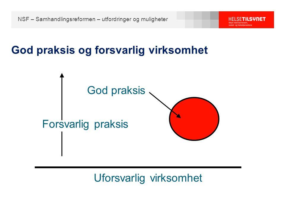 NSF – Samhandlingsreformen – utfordringer og muligheter Kåsør Øyvind Thorsen Mye av det som bare var uvaner før, er blitt flotte sykdommer i dag.