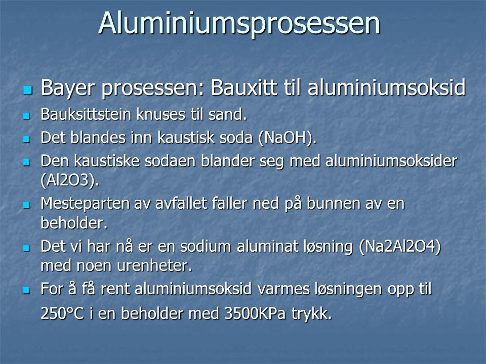 Aluminiumsprosessen  Bayer prosessen: Bauxitt til aluminiumsoksid  Bauksittstein knuses til sand.  Det blandes inn kaustisk soda (NaOH).  Den kaus