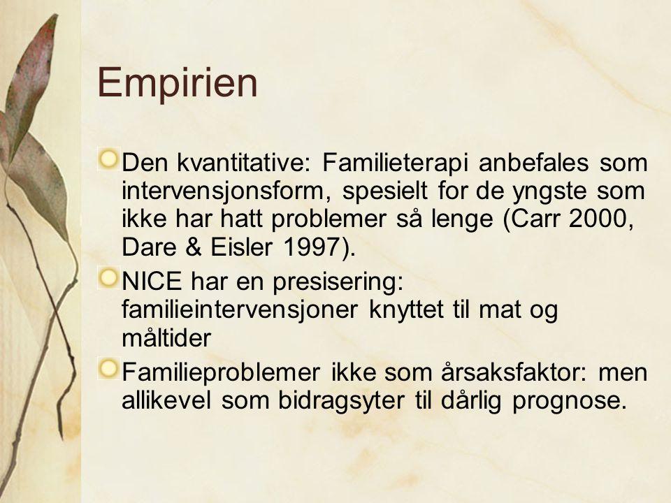 Empirien Den kvantitative: Familieterapi anbefales som intervensjonsform, spesielt for de yngste som ikke har hatt problemer så lenge (Carr 2000, Dare