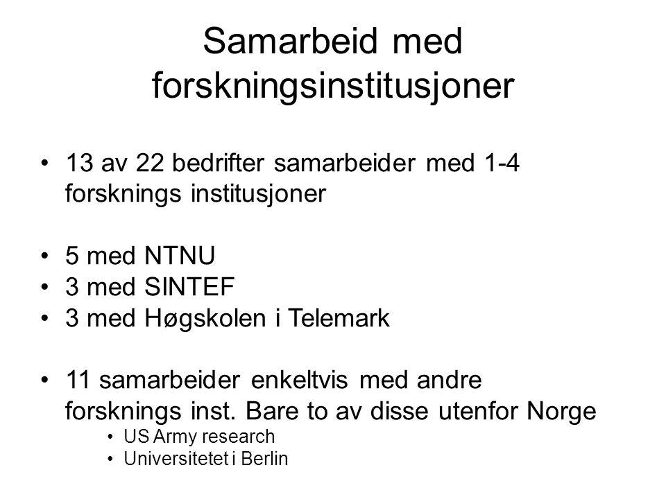 Samarbeid med forskningsinstitusjoner •13 av 22 bedrifter samarbeider med 1-4 forsknings institusjoner •5 med NTNU •3 med SINTEF •3 med Høgskolen i Telemark •11 samarbeider enkeltvis med andre forsknings inst.