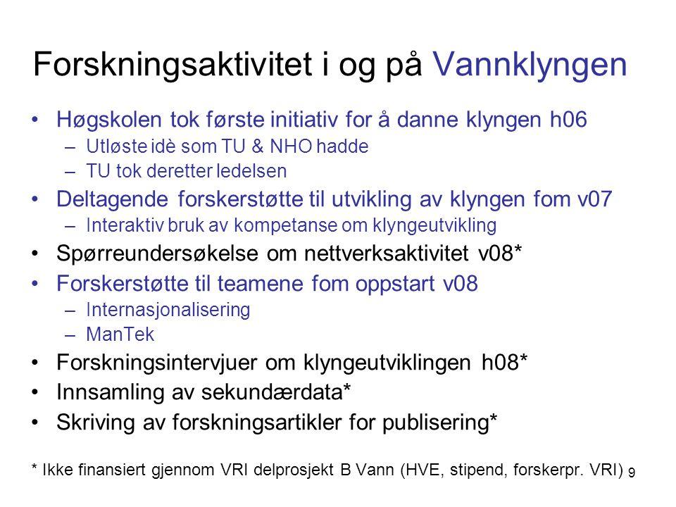 9 Forskningsaktivitet i og på Vannklyngen •Høgskolen tok første initiativ for å danne klyngen h06 –Utløste idè som TU & NHO hadde –TU tok deretter led