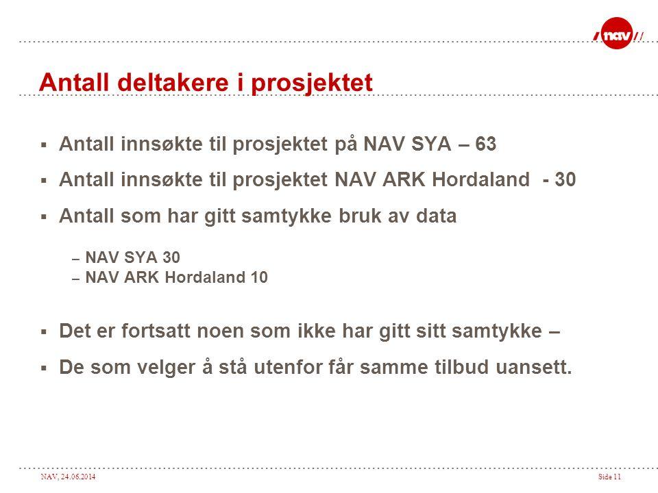 NAV, 24.06.2014Side 11 Antall deltakere i prosjektet  Antall innsøkte til prosjektet på NAV SYA – 63  Antall innsøkte til prosjektet NAV ARK Hordala