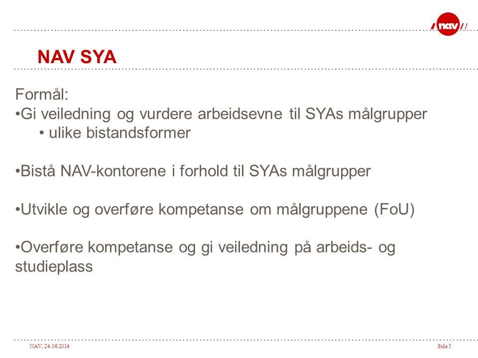 NAV, 24.06.2014Side 5 Formål: •Gi veiledning og vurdere arbeidsevne til SYAs målgrupper • ulike bistandsformer •Bistå NAV-kontorene i forhold til SYAs