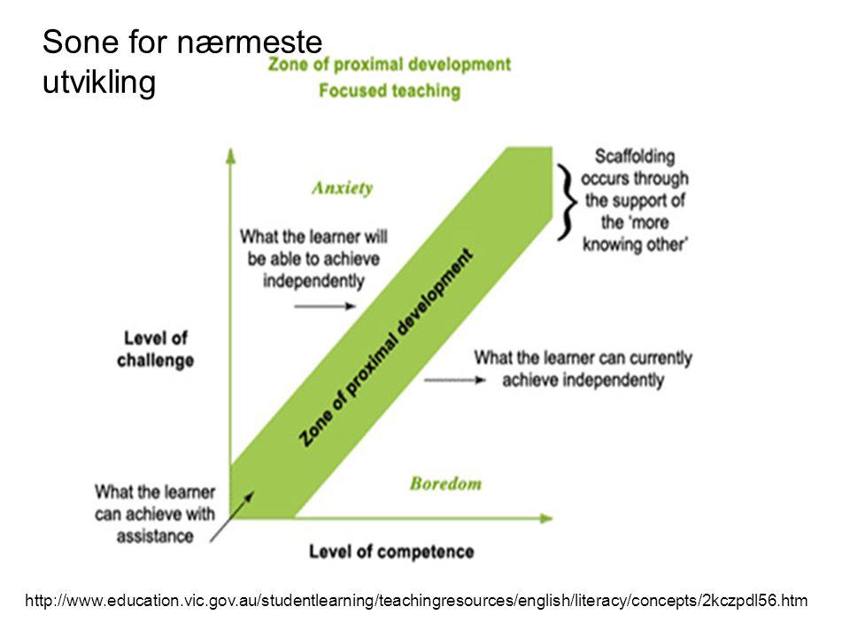http://www.education.vic.gov.au/studentlearning/teachingresources/english/literacy/concepts/2kczpdl56.htm Sone for nærmeste utvikling