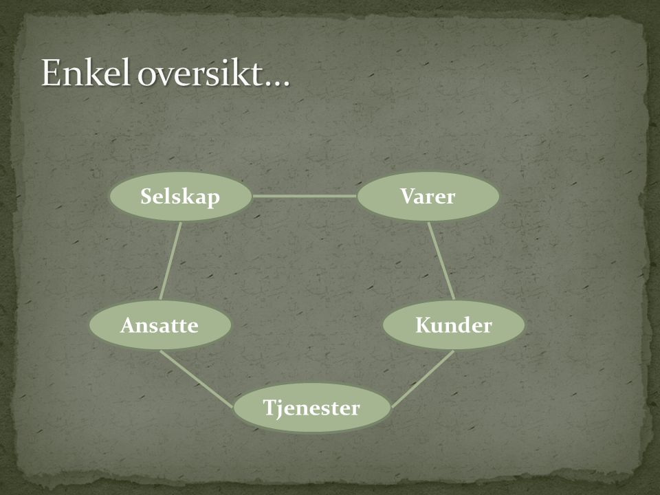 Selskap AnsatteKunder Varer Tjenester
