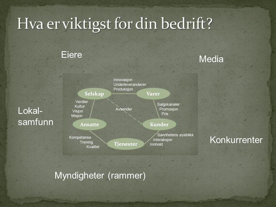 Eiere Konkurrenter Media Myndigheter (rammer) Lokal- samfunn