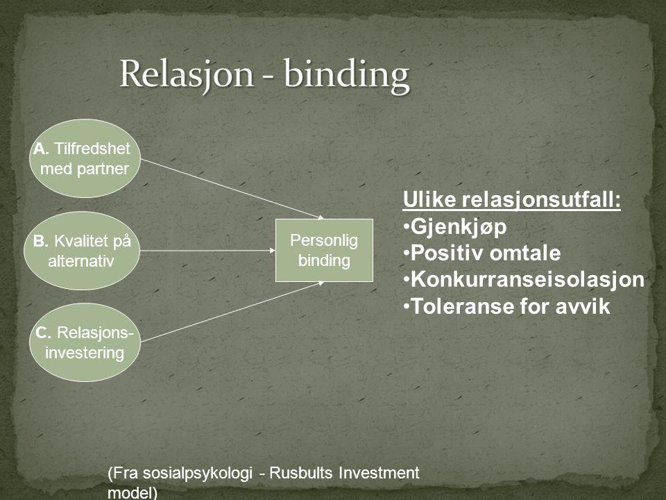 A.Tilfredshet med partner B. Kvalitet på alternativ C.