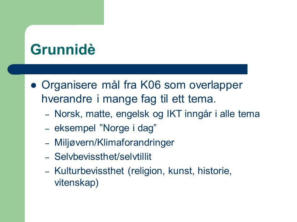 Grunnidè  Organisere mål fra K06 som overlapper hverandre i mange fag til ett tema.