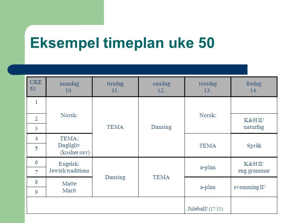 Eksempel timeplan uke 50 UKE 50 mandag 10. tirsdag 11. onsdag 12. torsdag 13. fredag 14. 1 Norsk: TEMADansing Norsk: 2 K&H II/ naturfag 3 4 TEMA: Dagl