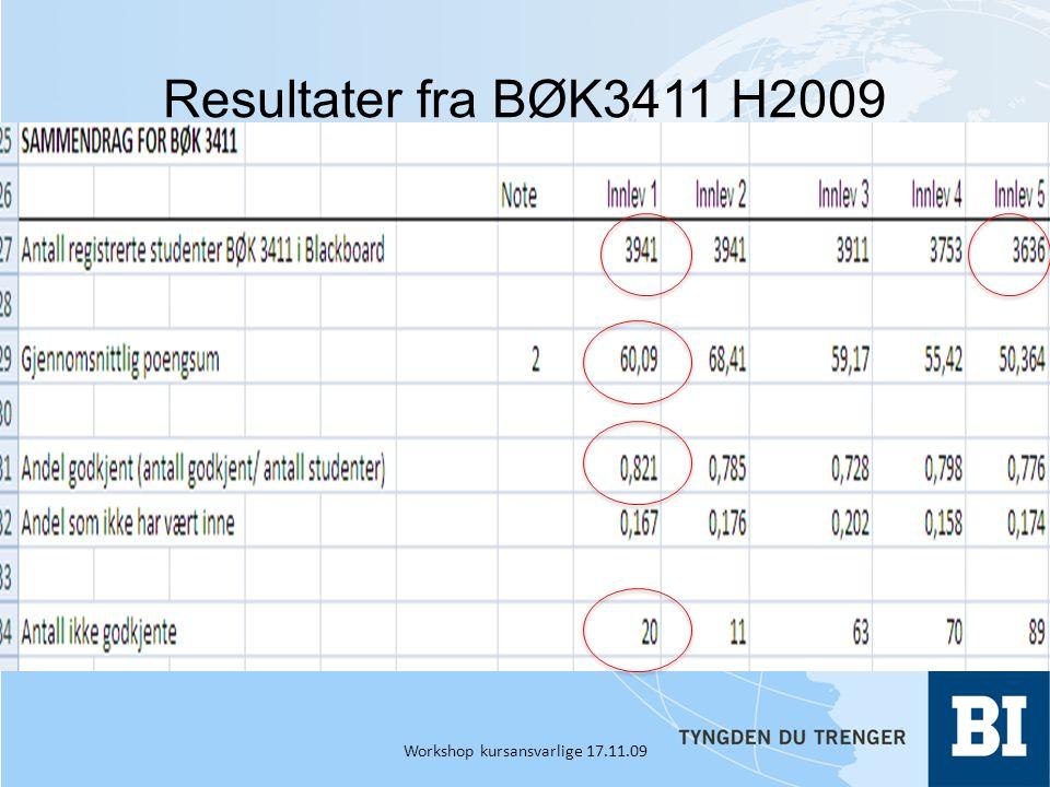 Resultater fra BØK3411 H2009 Workshop kursansvarlige 17.11.09
